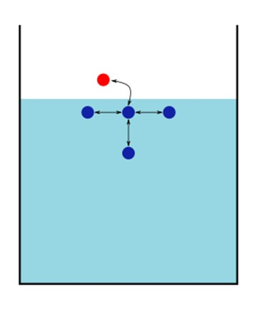 Adsorption example 3