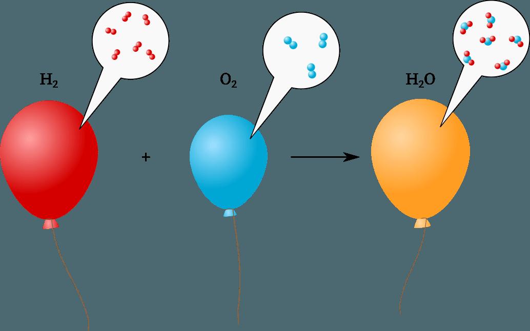 water reaction