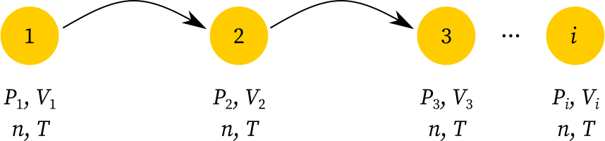 Boyle's law for different conditions