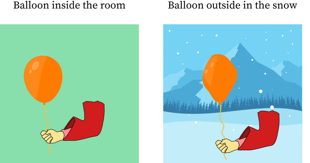 Charles's law example: helium balloon
