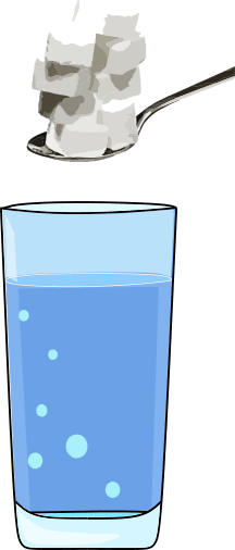 Molarity of sugar in a glass of water