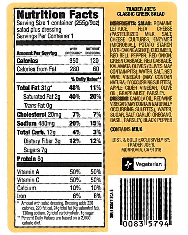 A food pack label having ingredients printed in the mass percentage