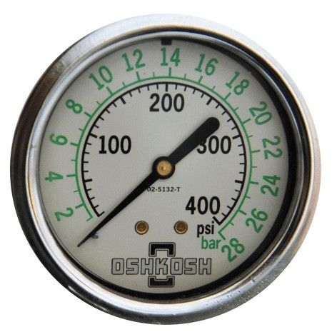 Water Pressure Gauge in psi (Inner Scale) and bar (Outer Scale)
