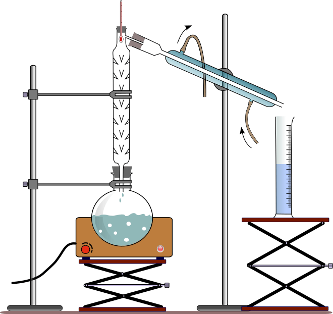 Distillation is a physical change.